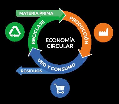 economia-circular_2-04
